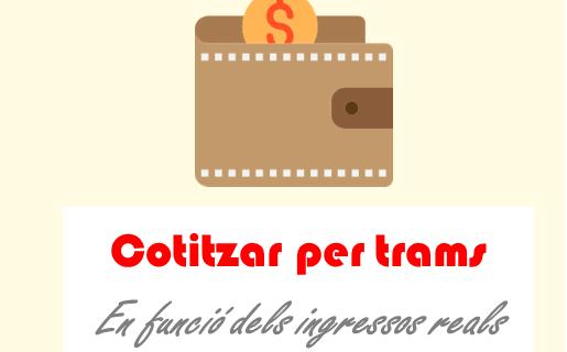 COTITZACIÓ PER TRAMS
