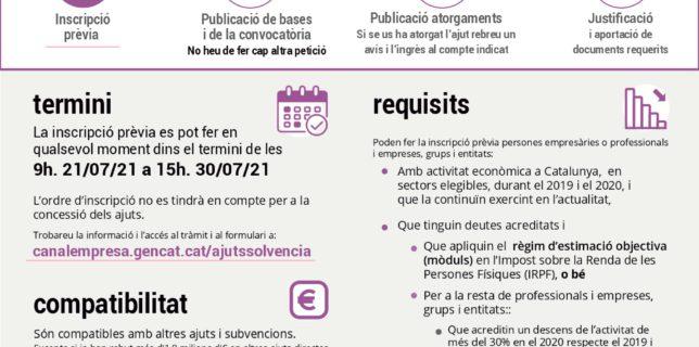 infografia-2a-convo-ajuts-solvencia(1)_page-0001