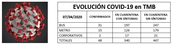 COVID-19 UGT INFO 07-04-2020