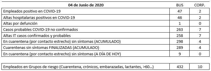COVID-19 UGT INFO 04-06-2020