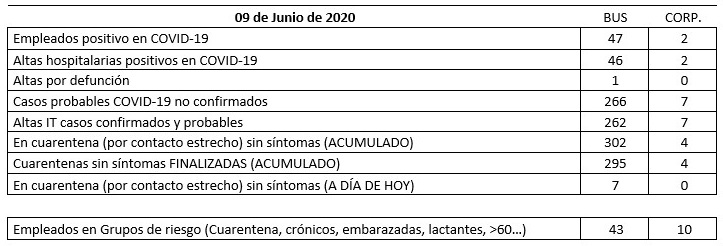 COVID-19 UGT INFO 09-06-2020