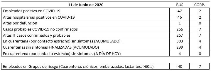 COVID-19 UGT INFO 11-06-2020